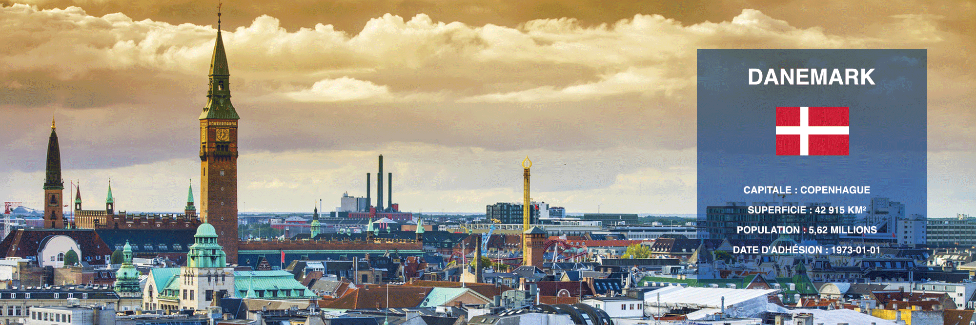 Copenhague.png
