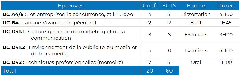Tableau d'examens - M1 MESCP-1.png