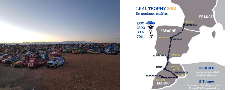 itineraire-partenaire-4L-trophy