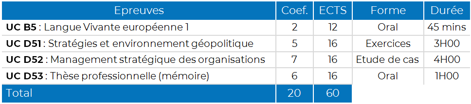 Tableau d'examens - M2 MSE.png