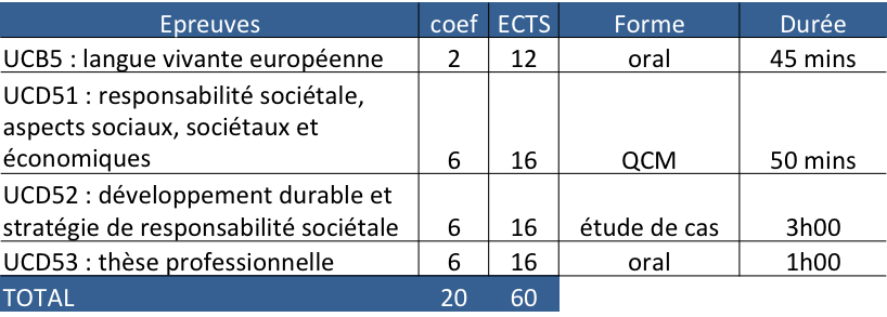 coef-MEMODD2.png