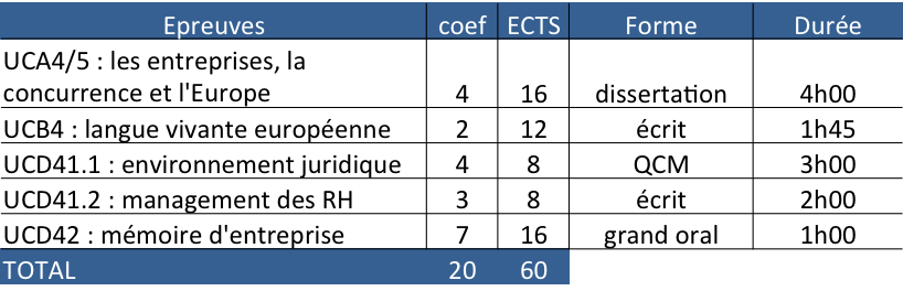 coef-MEMRH1.png