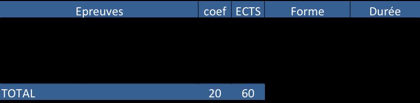 coef-MEMRH2.png