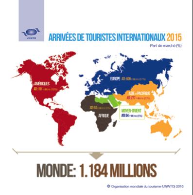 nombre-touristes-monde.png